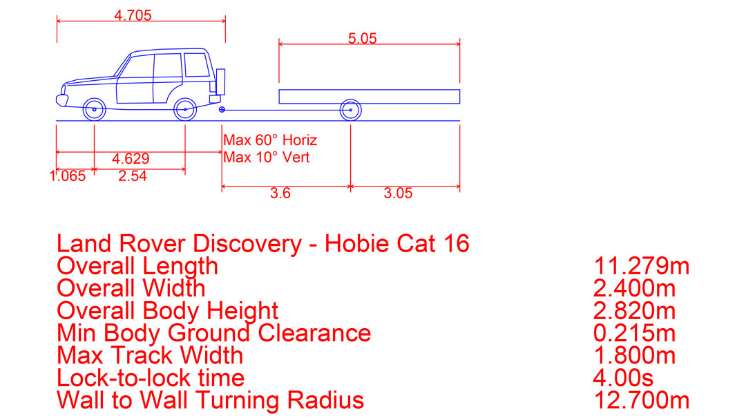 Bespoke Vehicle Design of Land Rover towing hobbie cat 16 for swept path analysis by jghighwaydesign.uk
